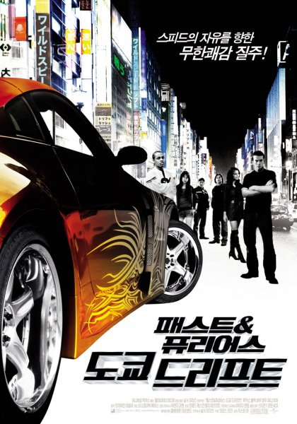Fast and the Furious: Tokyo Drift, The poster
